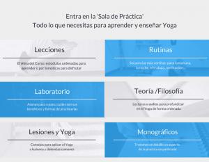 sala de práctica de Yoga